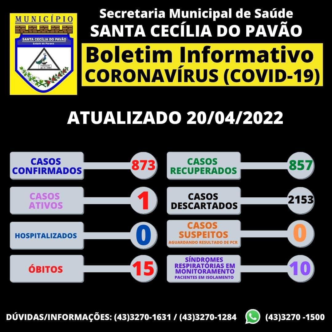 BOLETIM INFORMATIVO CORONAVIRUS (COVID 19) - 20/04/2021