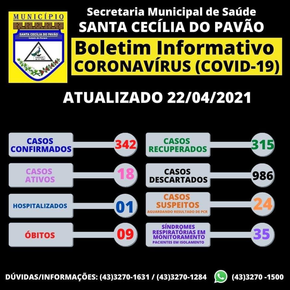 BOLETIM INFORMATIVO CORONAVIRUS (COVID 19) - 22/04/2021