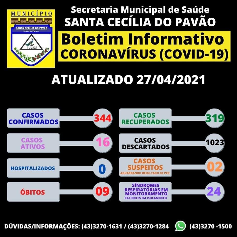 BOLETIM INFORMATIVO CORONAVIRUS (COVID 19) - 27/04/2021