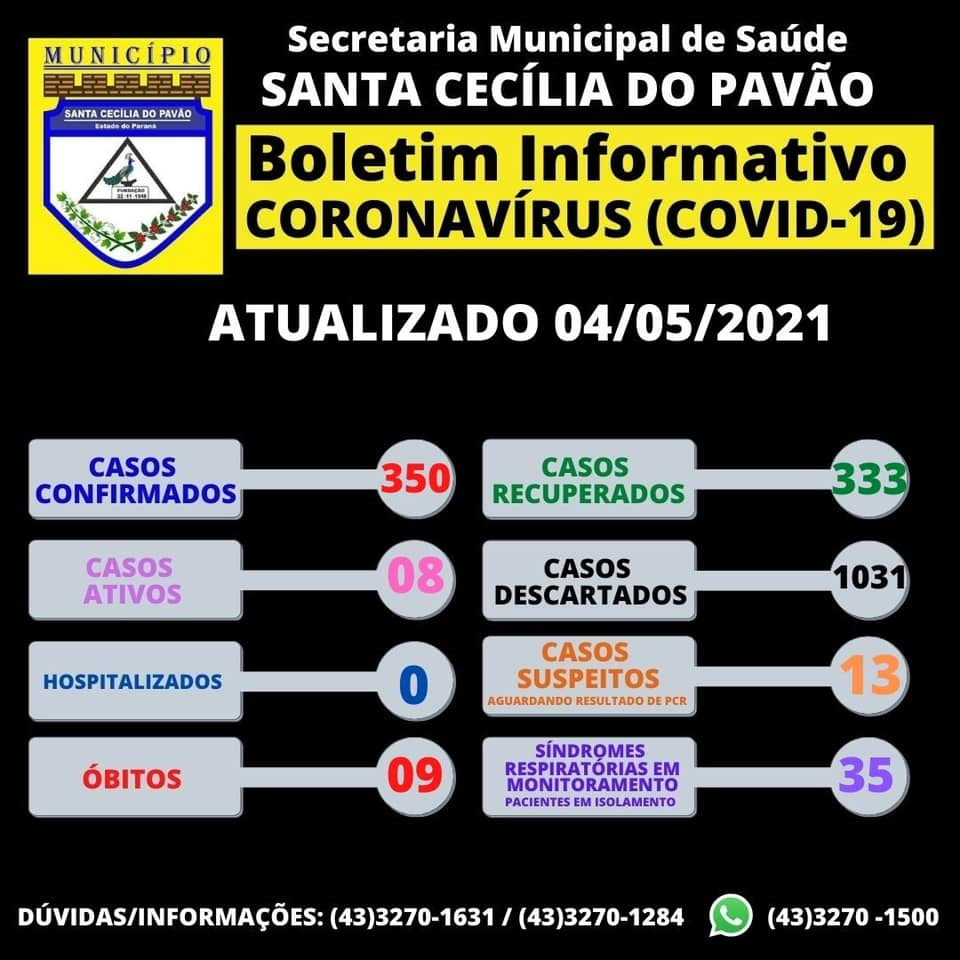 BOLETIM INFORMATIVO CORONAVIRUS (COVID 19) - 04/05/2021