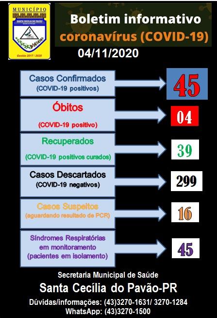 BOLETIM INFORMATIVO CORONAVIRUS (COVID 19)  - 04/11/2020